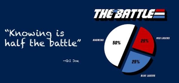 Knowing is half the battle! Go Joe!